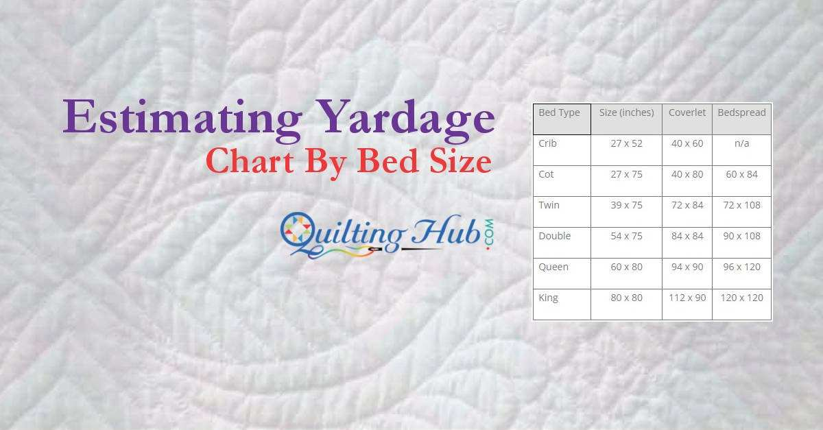 Estimating Yardage By Bed Size